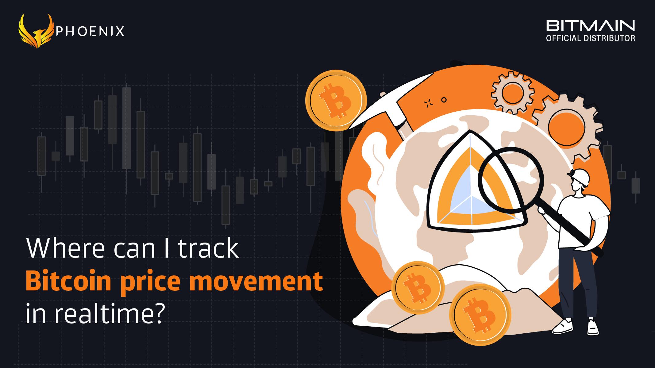 price of bitcoin in dollars